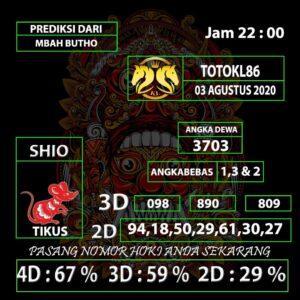 Gajitoto | Prediksi TotoKL86 Online 03 Agustus 2020