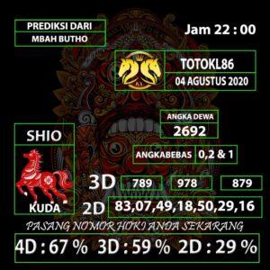 Gajitoto | TotoKl86 Online 04 Agustus 2020 Tembus 2D