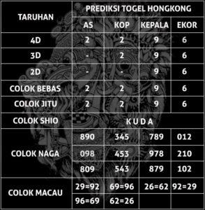 PREDIKSI TOGEL HONGKONG 30 SEPTEMBER 2020