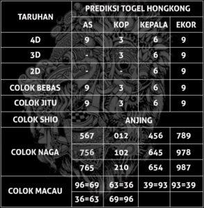Beritatogel - Prediksi Angka Hongkong Tanggal 05 SEPTEMBER 2020